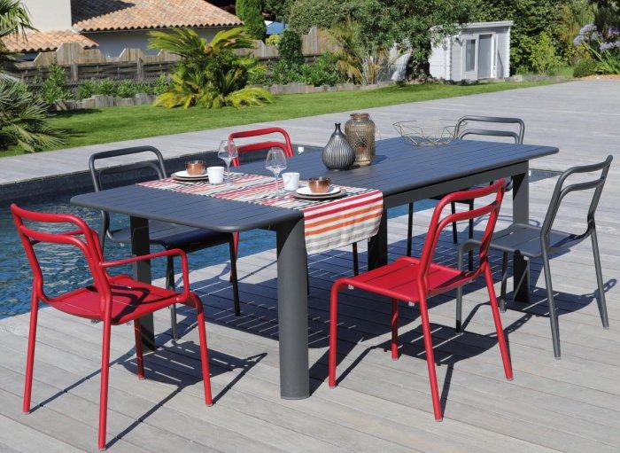 Découvrez notre mobilier de jardin - Hydro Sud-Saint Genis ...